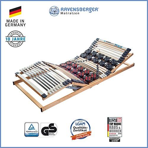 Ravensberger Matratzen Duomed® Lattenrost | 7-Zonen-Buche-Teller-Lattenrahmen | Teller und Leisten| elektrisch| MADE IN GERMANY - 10 JAHRE GARANTIE | TÜV/GS 100x200 cm